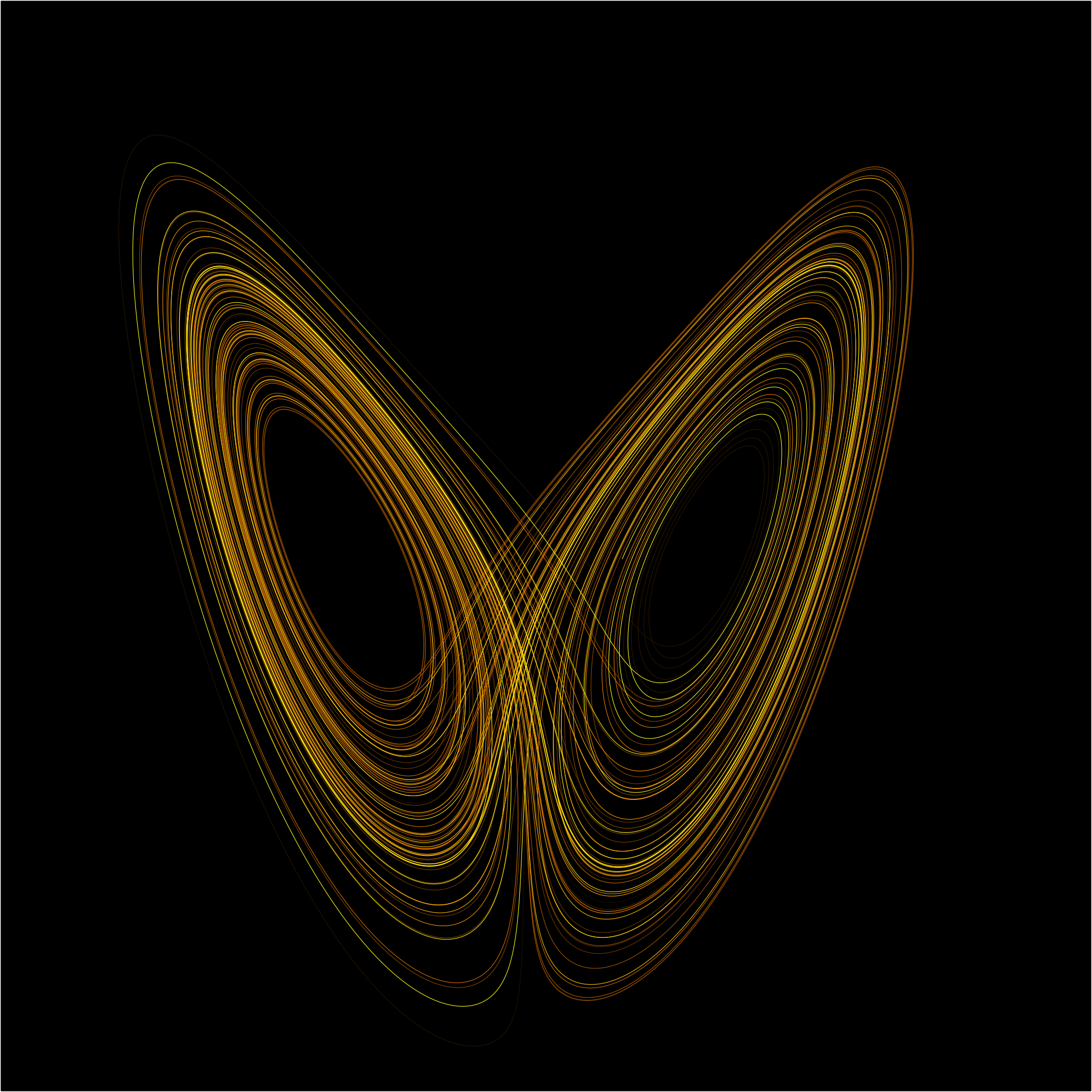 2048px-Lorenz_attractor_yb.svg