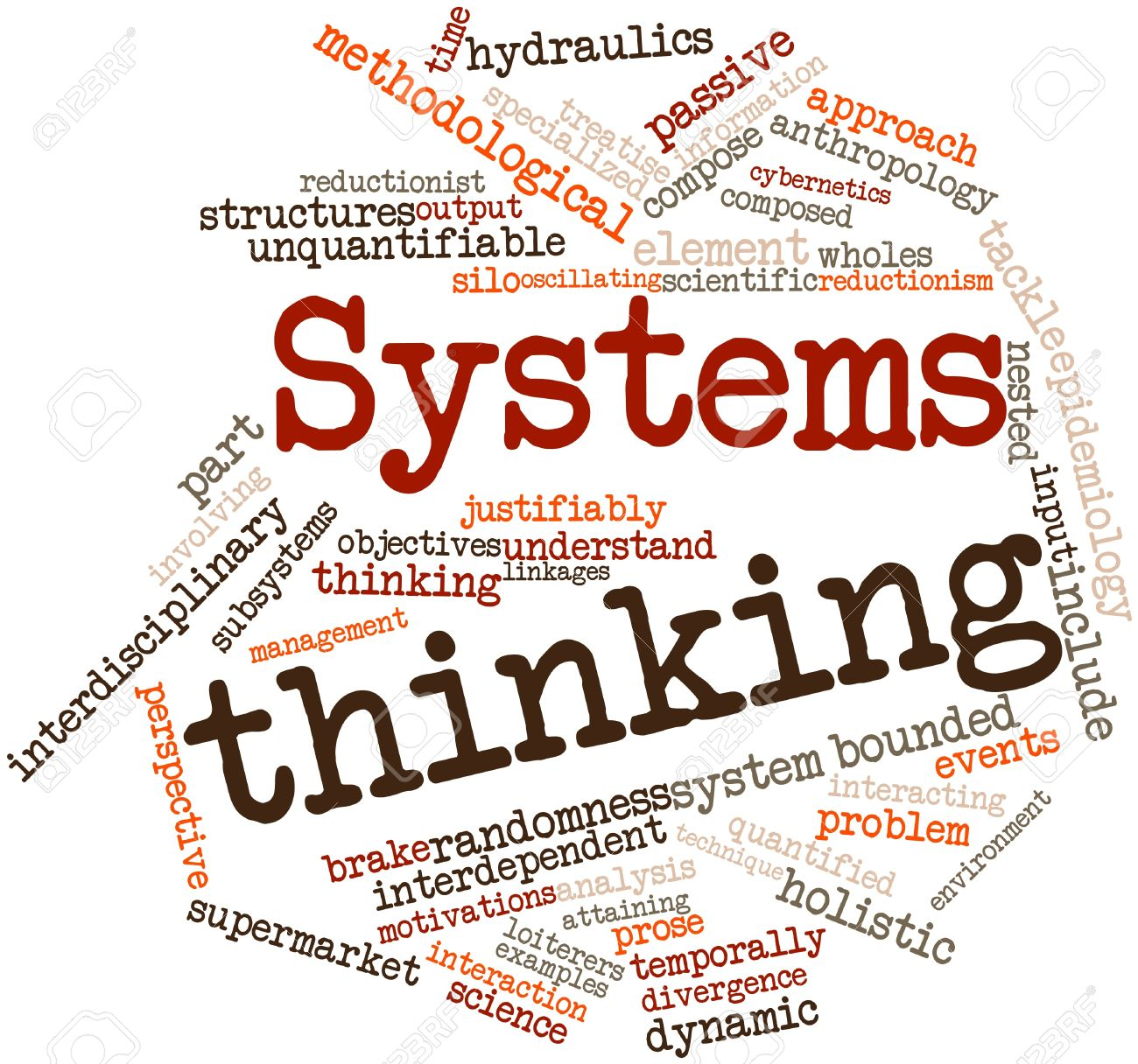 15997883-Abstract-word-cloud-for-Systems-thinking-with-related-tags-and-terms-Stock-Photo