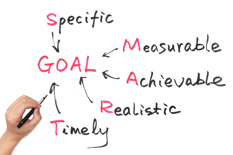 SMART_Goal
