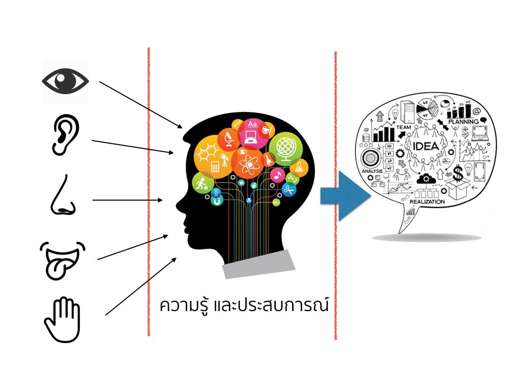 Thinking.001