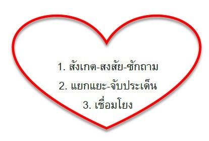HeartAnalytical
