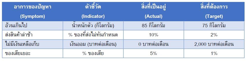 %e0%b8%a3%e0%b8%b9%e0%b8%9b%e0%b8%97%e0%b8%b5%e0%b9%881-2