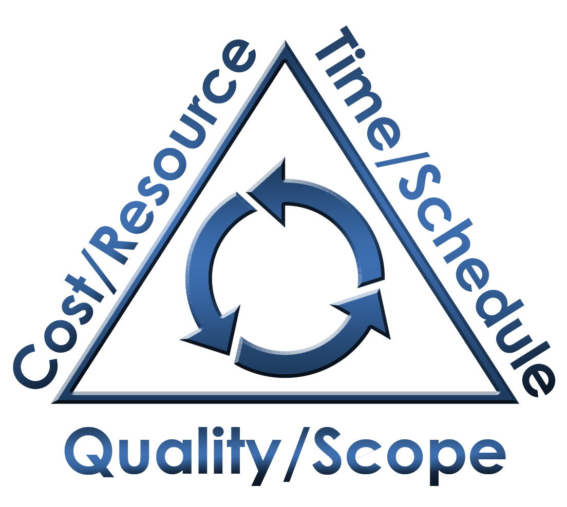 project-management-triangle-cost-quality_640181