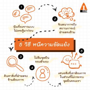 5วิธี หนีความขัดแย้ง (im)