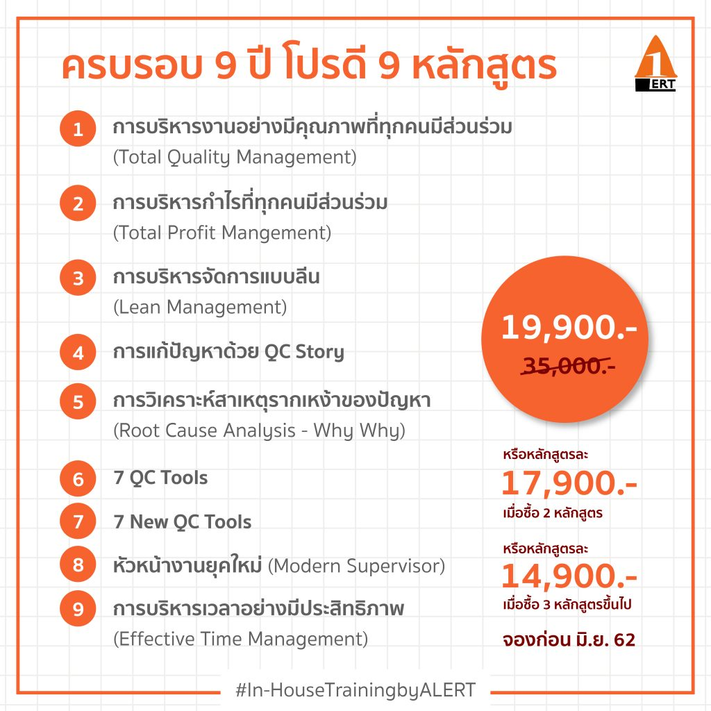 Lean Managment หลักสูตร ฝึกอบรม ลีน การปรับปรุงกระบวนการผลิต หลักสูตรราคาพิเศษ โปรโมชั่น 19,900