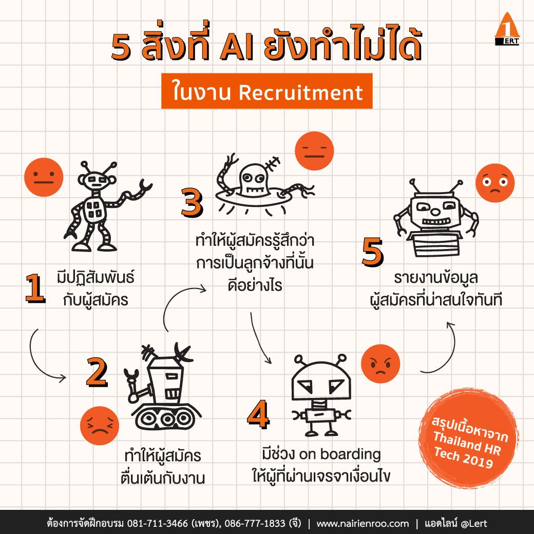 Thailand HR Tech 2019 5 สิ่งที่ AI ยังทำไม่ได้ ใน งาน Recruitment HR for non HR Questioning Techniques and DISC Tool อาจารย์ทิพย์สุวรรณ ตั้งอมรสุขสันต์ อาจารย์ผาณิต ถิรวงศ์ชัยพันธุ์