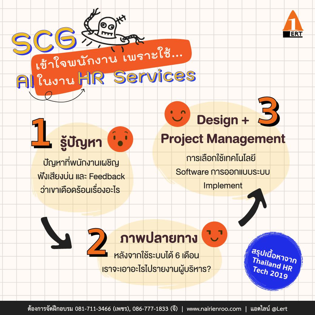 Thailand HR Tech 2019 case study SCG เข้าใจพนักงาน เพราะใ้ AI ใน งาน HR Services อาจารย์ทิพย์สุวรรณ ตั้งอมรสุขสันต์